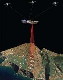 Figura 1. Recreación del vuelo de captura de datos con los sensores LIDAR.